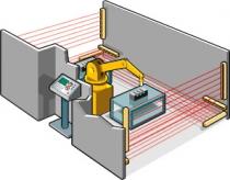 Adecuación de celda robotizada mediante barreras optoelectrónicas